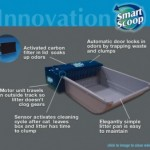 Product Spotlight: SmartScoop Self-Scooping Cat Litter Box